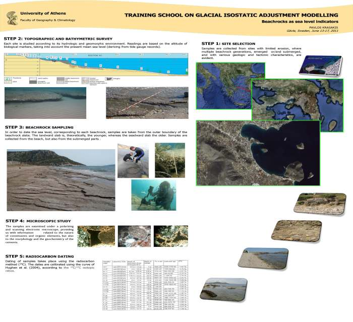Beachrock as sea level indicator_final