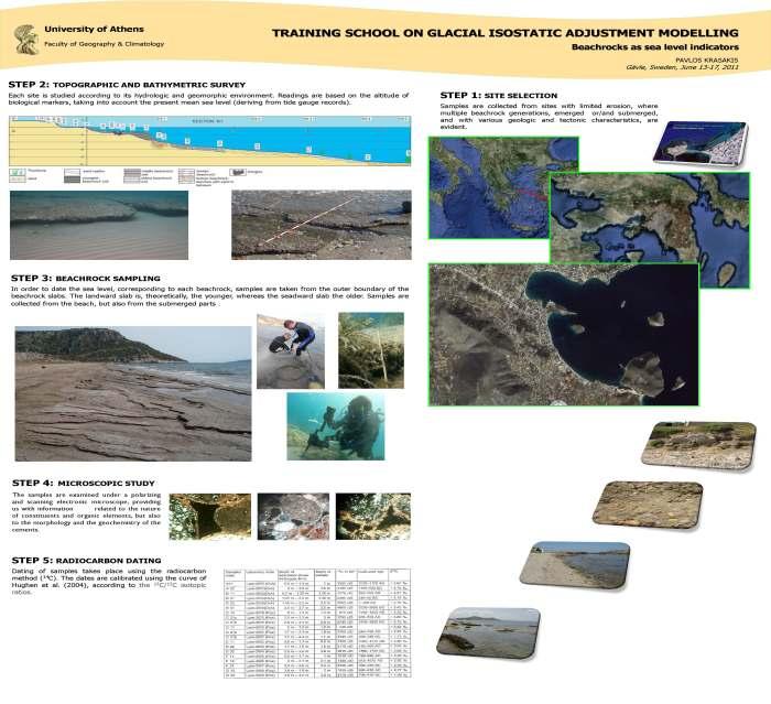 Beachrock as sea level indicator_final