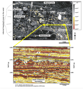 submarine-landslide-on-seismic-data